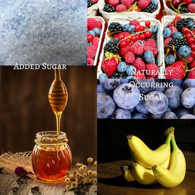 Added vs Natural Sugar